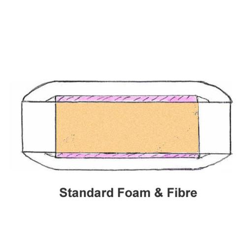 standardfoam_fibresq2_6.jpg